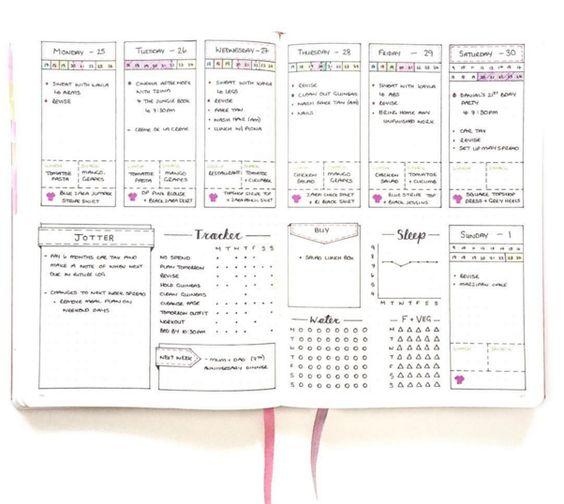 Weekly Calendar Spread : Bullet journal weekly spread reasons to use a