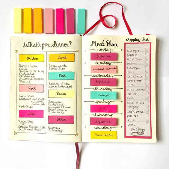 Sticky notes work great if you want to use bullet journaling for shopping lists